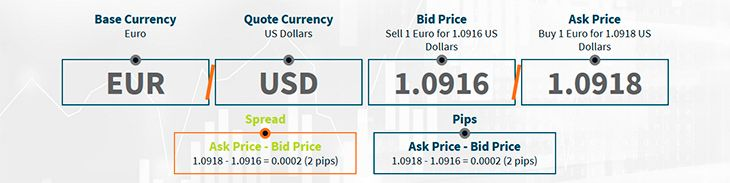 Live currency quotes forex in real time on blogger.com