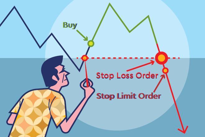 Margins in Forex Trading| Forex Margin Explained | IG US