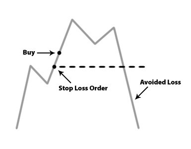 Use coordinates to configure pips in forex